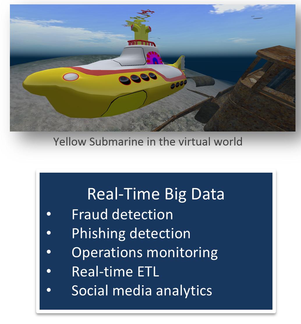 Real-timeBigData